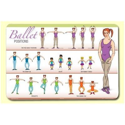 Tl Clark Painless Learning Placemats Ballet Placemat (Set of 4) BAL-1